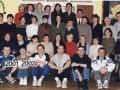 Nauczyciele 2001-2002