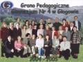 Nauczyciele 2004-2005
