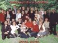 Nauczyciele 2005-2006