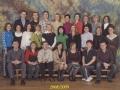 Nauczyciele 2008-2009
